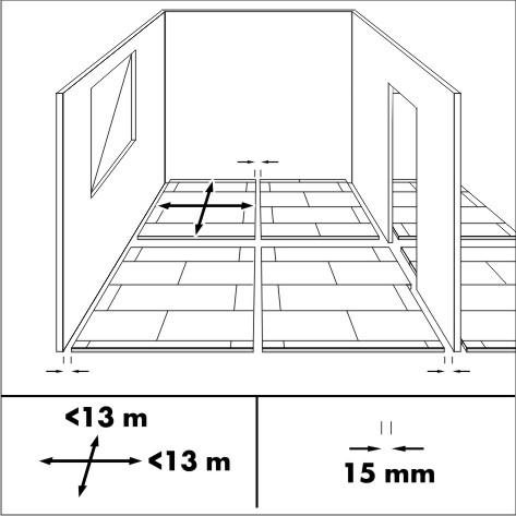 Оставляйте компенсирующие зазоры в доль стен 13-15 мм