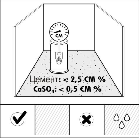 Убедитесь в том, что основание для укладки ламината сухое